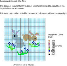 Bunnies with Forget-Me- Nots Dollhouse Mini Cross Stitch or Needlepoint Chart