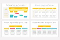 Product Roadmap Keynote Presentation Template | Nulivo Market Presentation Templates, Keynote, Map, Marketing, Location Map, Maps