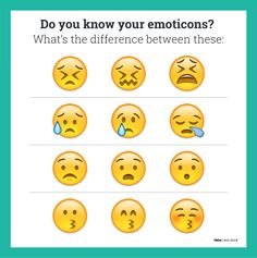 What emoticons means - Business Insider Medan, Emoticon Meaning, Good To Know, Did You Know, Emojis Meanings, Different Emojis, Emoji Defined, Emoji Keyboard, Useless Knowledge