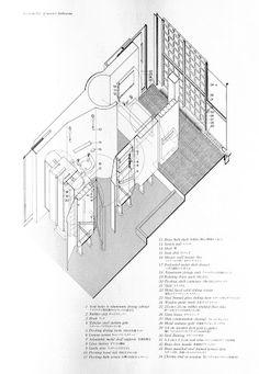 pierre chareau - maison de verre