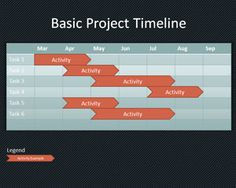 This free timeline template can be used for multiple purposes, including project timeline as well as innovation timeline or technology timeline presentations Timeline In Powerpoint, Powerpoint Slide Designs, Powerpoint 2010, Powerpoint Template Free, Microsoft Powerpoint, Business Powerpoint Templates, Powerpoint Presentations, Basic Business Plan, Business Plan Presentation