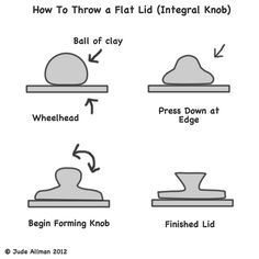 How To Throw Flat Lids Diagram by Jude Allman, via Flickr  aw