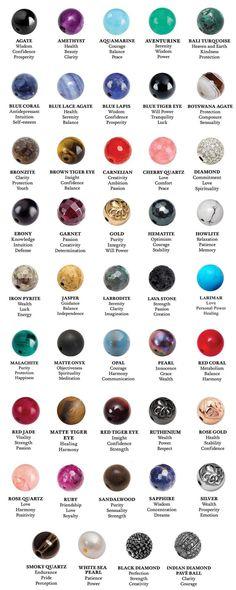 Healing Power Of Stones | Nialaya Jewelry More