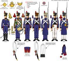 Titre de l'image 1er Bataillon du 1er Régiment du Génie