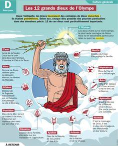 Fiche exposés : Les 12 grands dieux de l'Olympe