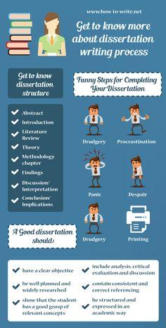 How to write paper presentation