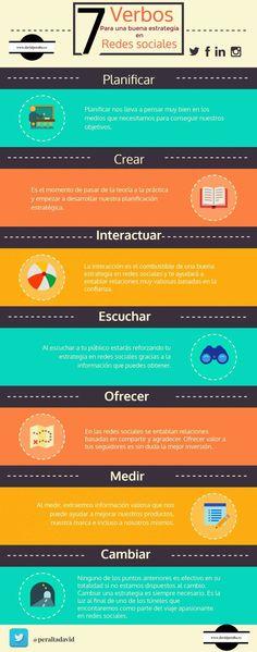 Infografía con los 7 verbos que debes usar para tu Estrategia en las Redes Sociales. Un documento de referencia para el Social Media Marketing.