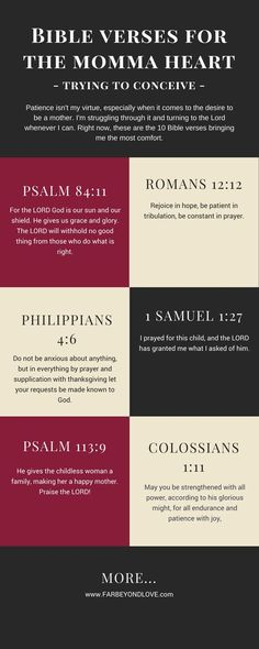 This is a wonderful pregnancy prayer letters to baby week 6 view comforting bible verses when youre trying to conceive expocarfo