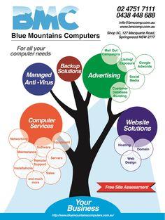Blue Mountains Computers Brochure www.bluemountainscomputers.com.au