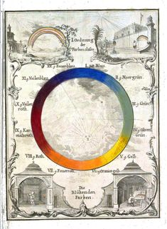 Color - Multi color - Color wheel, German with other stuff