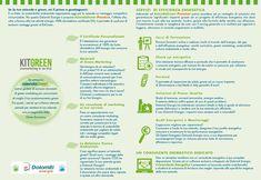 #greenmarketing #energiapulita #fontirinnovabili #nordioconsulting