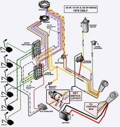 1974 mercruiser wiring diagram mercruiser engine diagram wiring rh pinterest com Mercruiser Wiring Harness Diagram 4.3 Mercruiser Engine Wiring Diagram