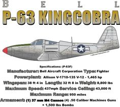 WARBIRDSHIRTS.COM presents WWII T-Shirts, Polos, and Caps, Fighters, Bombers, Recon, Attack, World War Two. The P-63 KINGCOBRA