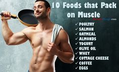 10 Foods that Pack on Muscle… Best foods for fitness and building muscles #fitness