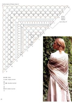 Мобильный LiveInternet Delicious Crochet Shawls. | гилана - Дн... モバイルLiveInternetおいしいかぎ針編みショール。 |ギラン - ナタリアの日記 Source by ...