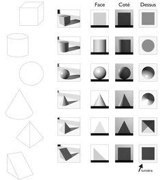 Modelé exercice 4 - volumes simples - Intellego.fr