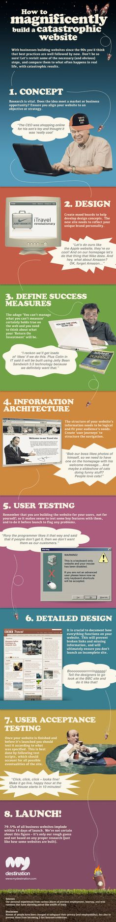 How to magnificently build a catastrophic website #infographic