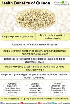 10 Proven Health Benefits of Quinoa Nutrition Quinoa Health Benefits, Quinoa Nutrition, Benefits Of Organic Food, Quinoa Side Dish, Health And Wellness, Health Tips, Health Care, Healthy Food Options, Healthy Recipes