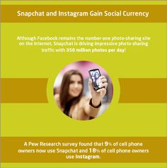 Have you heard about #Instagram and #Snapchat? Snapchat as much as Instagram drives an impressive traffic of 350 million photos per day!  Be up to date with the #online photo-sharing trends of the moment!  #SocialMediaSapiens