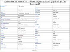 Traduction des termes anglais de couture (+ quelques termes japonais)