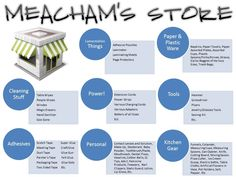 "My classroom has been referred to as ""Meacham's Store"" — and for good reason!"