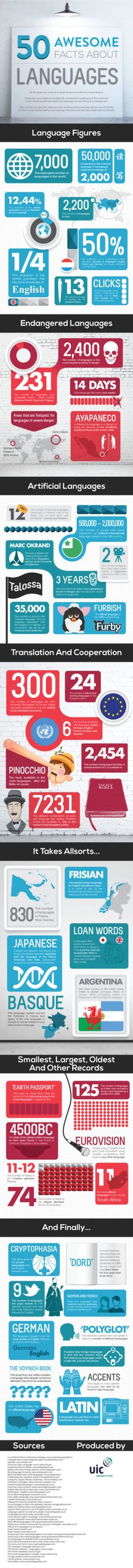 50 highly interesting facts about languages #infographic