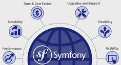 For Fast Development Use #SymphonyFramework.