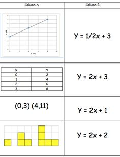 MathHooks | Functions 8 visuals to launch a lesson