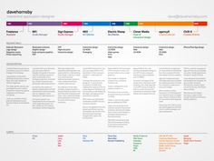 Interactive Application Designer cv - nice roll up and post in a tube. Dave Hornsby