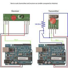 Hobby Robotics » Cheap Arduino Wireless Communications