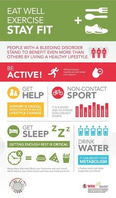 """For this this year's WorldHemoDay, the World Federation of Hemophilia / Federación Mundial de Hemofilia released a series of infographics to educate and spread awareness.  Physical activity and proper nutrition is crucial to maintaining a healthy lifestyle for anyone with bleeding disorders. FitFactor, our program supported by the CDC, offers the hemophilia community fitness video podcasts, support in tracking physical activity, and ideas for dietary meal plans."""