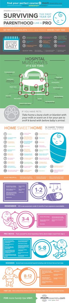 The Official MomAssembly New Baby Checklist- Great for my best friend who is a first time mom!