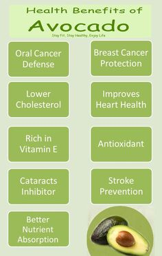 Chop it up and put it in a salad, mash it for guacamole, blend it in a smoothie- there are so many things you can do with avocado! 19 Amazing Benefits And Uses Of Be Natural, Natural Health, Healthy Tips, How To Stay Healthy, Healthy Eating, Health And Wellness, Health And Beauty, Avocado Health Benefits, Antioxidant Vitamins