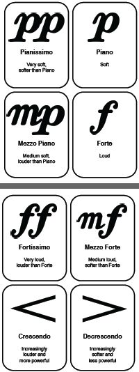 Teach the Music Element of Dynamics with Flashcards. Lesson, worksheet, and flashcards available on TpT. Music Flashcards, Piano Forte, Music Theory Worksheets, Music Lessons For Kids, Piano Lessons, Middle School Music, Music Activities, Elementary Music, Music Therapy