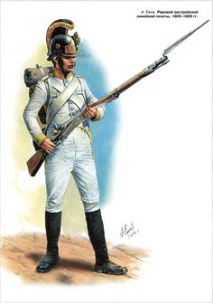 Austrian fusilier loading his musket.
