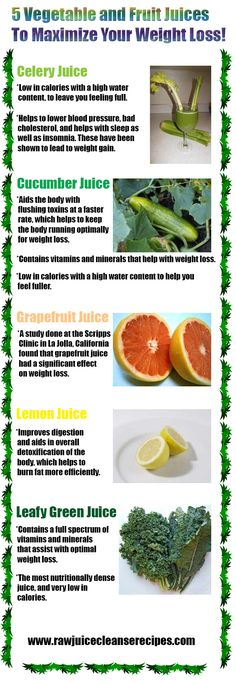 5 Vegetable and Fruit Juices That Maximize Your Weight Loss!