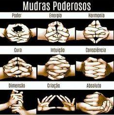 mudras Tattoos And Body Art back tattoo Chakra Meditation, Chakra Healing, Yoga Mantras, Mudras, Tattoo Und Piercing, Qi Gong, Aikido, Book Of Shadows, Karate
