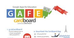 10 Ways to Change Your Classroom with Google Cardboard