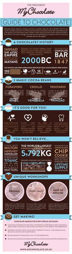 Food infographic My Chocolate have created a fantastic Indulgent Guide to Chocolate Infographic! Infographic Description My Chocolate have created a Cacao Chocolate, Chocolate Factory, Love Chocolate, How To Make Chocolate, Chocolate Making, Fair Trade Chocolate, History Of Chocolate, Cacao Recipes, Le Cacao