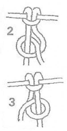 Figure 2 - Right Hand Half Hitch Knot & Figure 3 - Left Hand Half Hitch Knot