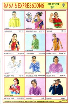 Collection of Indian school posters. Collection of Indian school posters. French Language Learning, Teaching Spanish, English Language, Hindi Worksheets, Learn Hindi, Image Chart, Hindi Words, Gernal Knowledge, History Of India