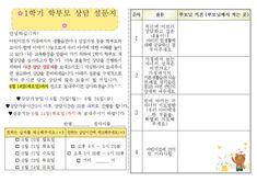 어린이집,유치원 부모상담시 질문방법 : 네이버 블로그 Periodic Table, Bullet Journal, Words, Blog, Periodic Table Chart, Periotic Table, Blogging, Horse