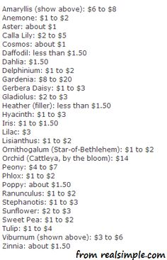 a bride on a budget price list for wedding flowers keep this handy