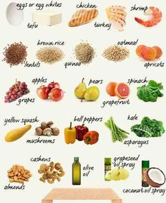 Best Foods for Weight Loss Diet *** Click on the image for additional details.