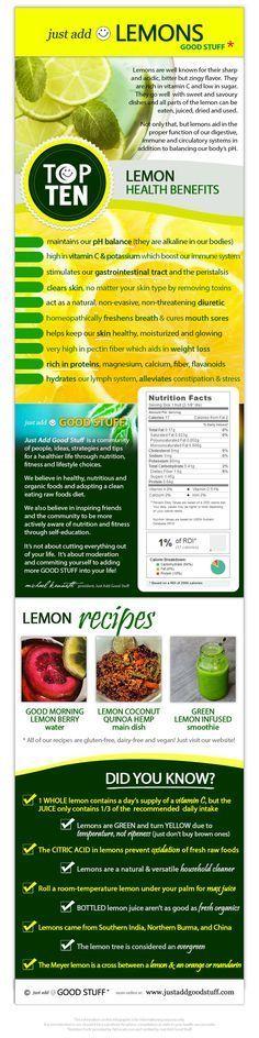 Just Add Good Stuff Lemon Infographic detailing the health benefits in a visual way  Dauerhaft und erfolgreich abnehmen - http://www.abnehmen-hannover.de?utm_content=buffere2bd0&utm_medium=social&utm_source=pinterest.com&utm_campaign=buffer #Heilpraktiker #Hannover #Naturheilpraxis #Abnehmen #Medizin #Sanguinum #weightloss #Gewichtsverlust