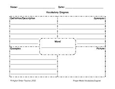 """The """"Frayer Model Vocabulary Diagram"""" works well for struggling readers and writers because there are lines and space to draw a picture."""