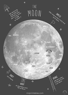 Moon phases and solar system coloring pages MFW K
