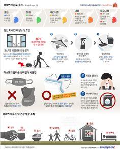 infographics 지긋지긋한 미세먼지 잡는 청소법