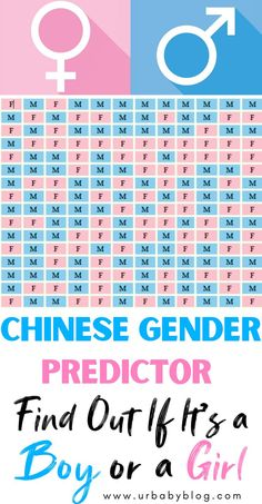 Want to know if you are carrying a boy or a girl? Try our Chinese gender predictor tool! #babygender #boyorgirl #pregnant #genderprediction #chinesegender Conception Date, Gender Predictor, Chinese Gender, Baby Blog, Baby Gender, Boy Or Girl, It Works, Finding Yourself, Boys