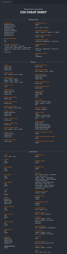 CSS cheat sheet containing backgrounds, borders, fonts, texts and many other categories. Whether you are a professional web developer or just starting out with CSS, this cheat sheet helps you to enhance your workflow. Computer Technology, Computer Programming, Computer Science, Programming Languages, Technology Hacks, Learn Programming, Learn Computer Coding, Computer Basics, Html Cheat Sheet